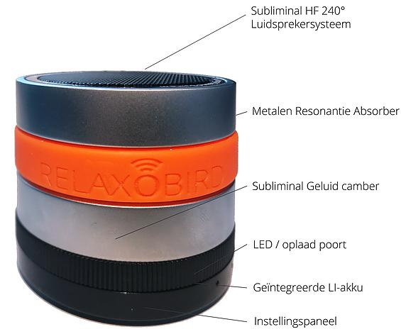 RelaxoBird Subliminal Speaker