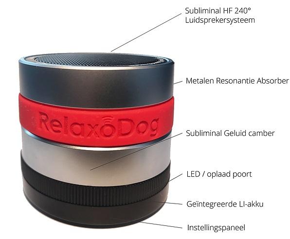 RelaxoDog Speaker Onderdelen