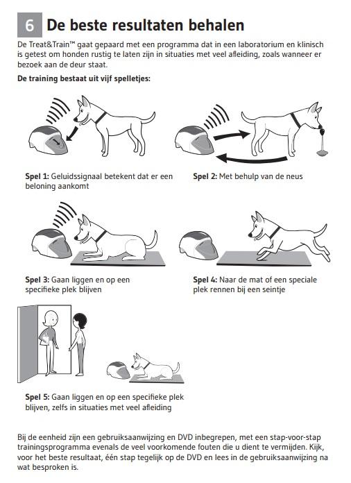 Instructies Petafe Treat & Train